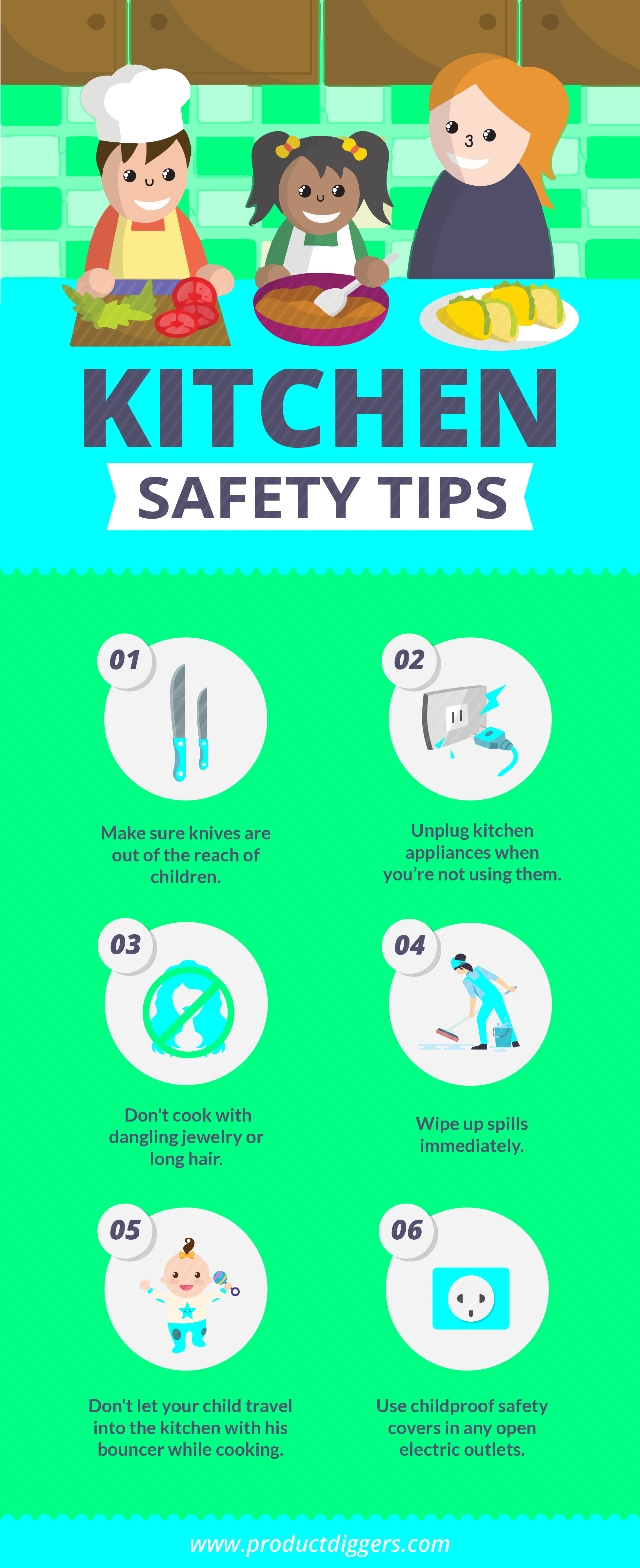 Food and Kitchen Safety; A Guide for the Home Cook